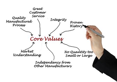core values orwak