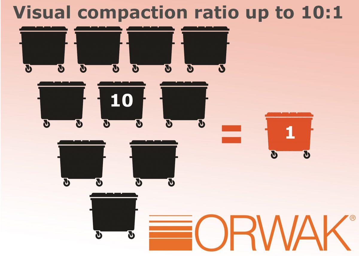 compaction ratio 10:1